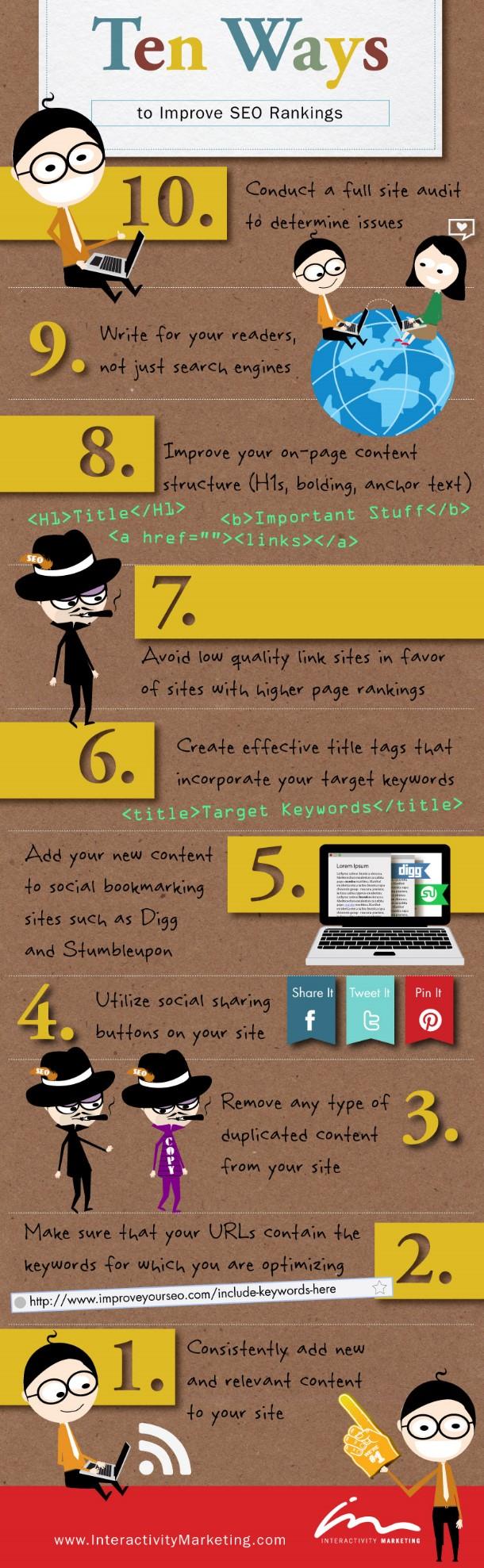 10 formas de mejorar el seo de tu pagina