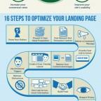 Como optimizar tu landing page