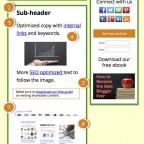 Los 9 elementos de un buen blog