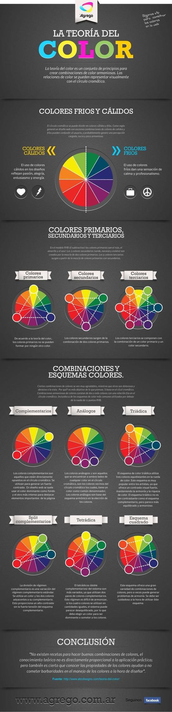 Sobre la teoría del color