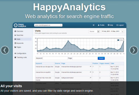 HappyAnalytics