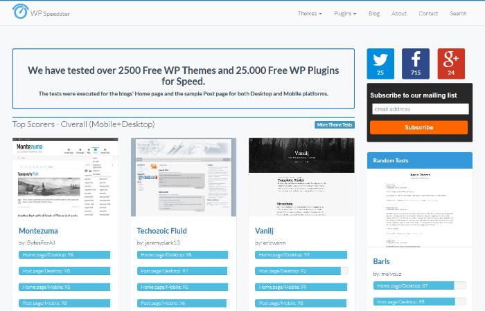 WordPress Speed Tester
