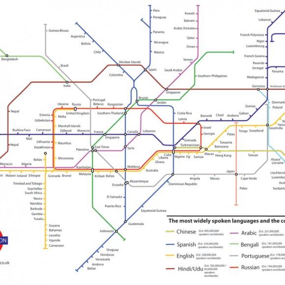 Los lenguajes del mundo como una red de trenes