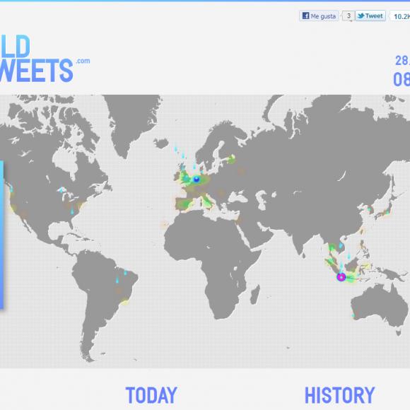 Un mundo de tweets