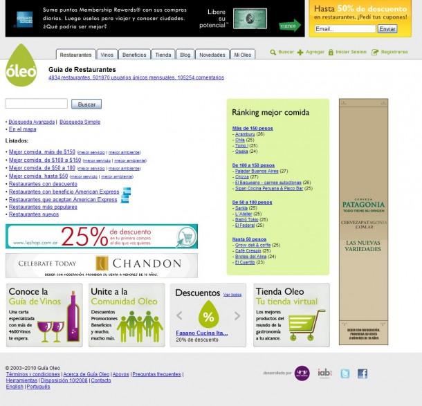 Usabilidad en Guía Oleo