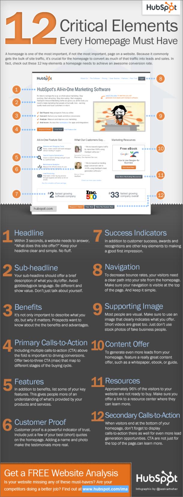 12 elementos que no deben faltar en una Homepage