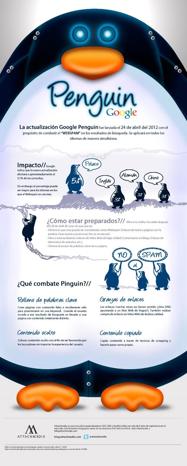 Que es Google Penguin?